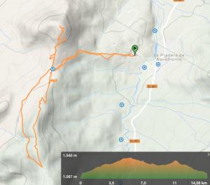 Hiking Madrid Cruz Gallega Bunkers Route